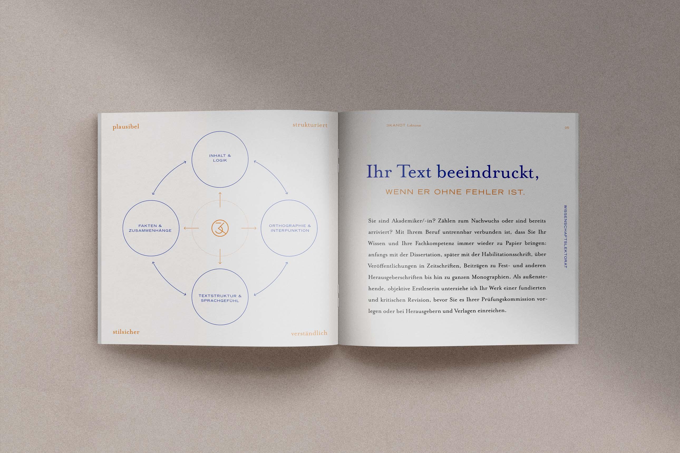 Grafikdesign der Imagebroschüre für Werbelektorat 3KANDT