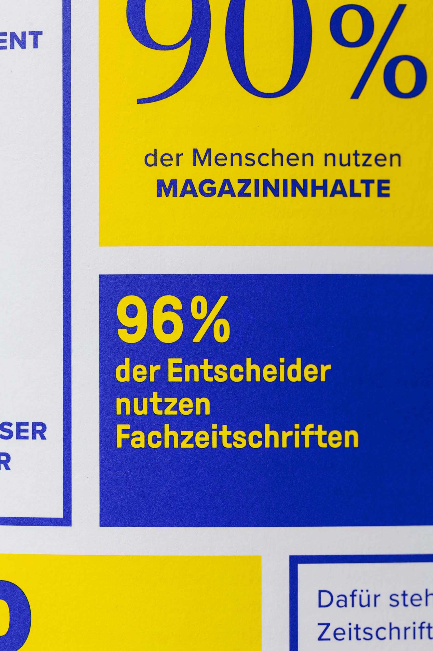 Infografiken im Editorial Design des VZB-Jahrbuchs